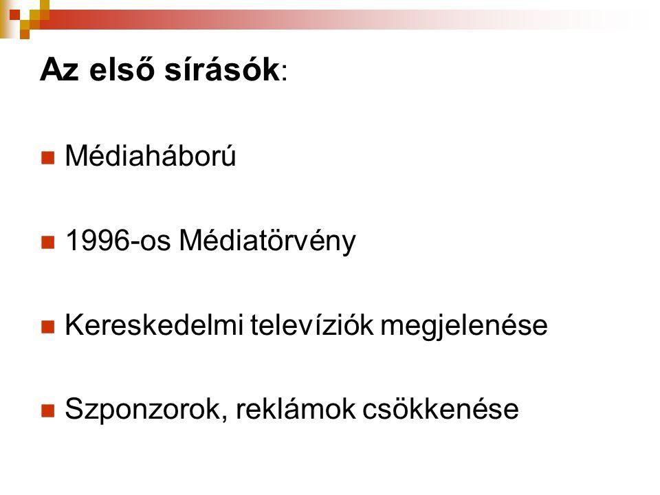 Az első sírásók: Médiaháború 1996-os Médiatörvény