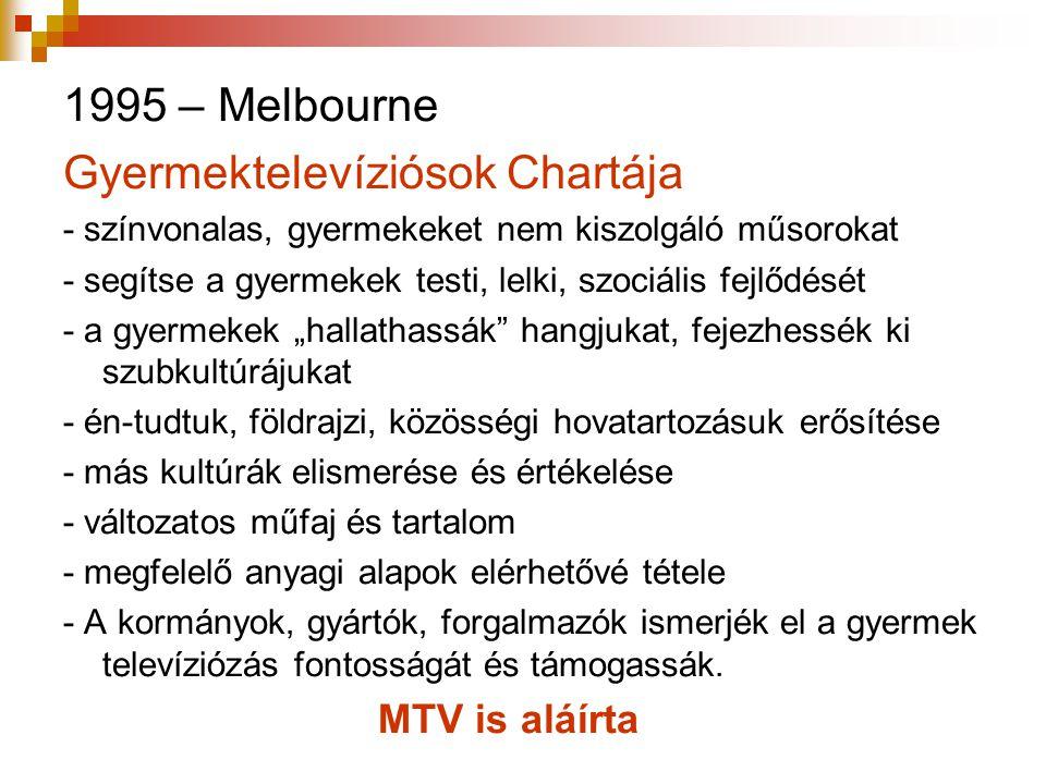 Gyermektelevíziósok Chartája