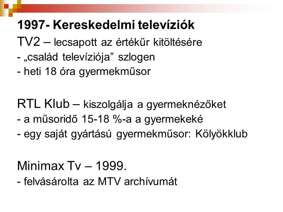 1997- Kereskedelmi televíziók TV2 – lecsapott az értékűr kitöltésére