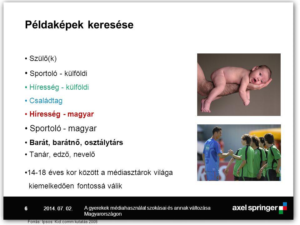 Példaképek keresése Sportoló - külföldi Sportoló - magyar Szülő(k)