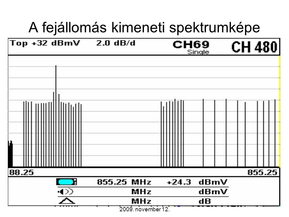 A fejállomás kimeneti spektrumképe