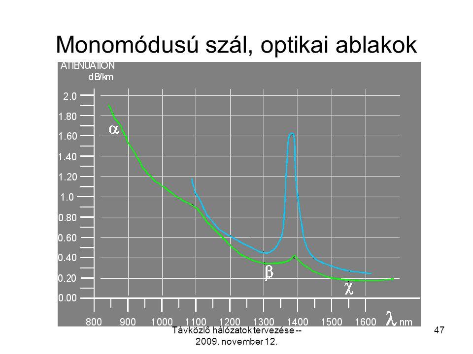 Monomódusú szál, optikai ablakok