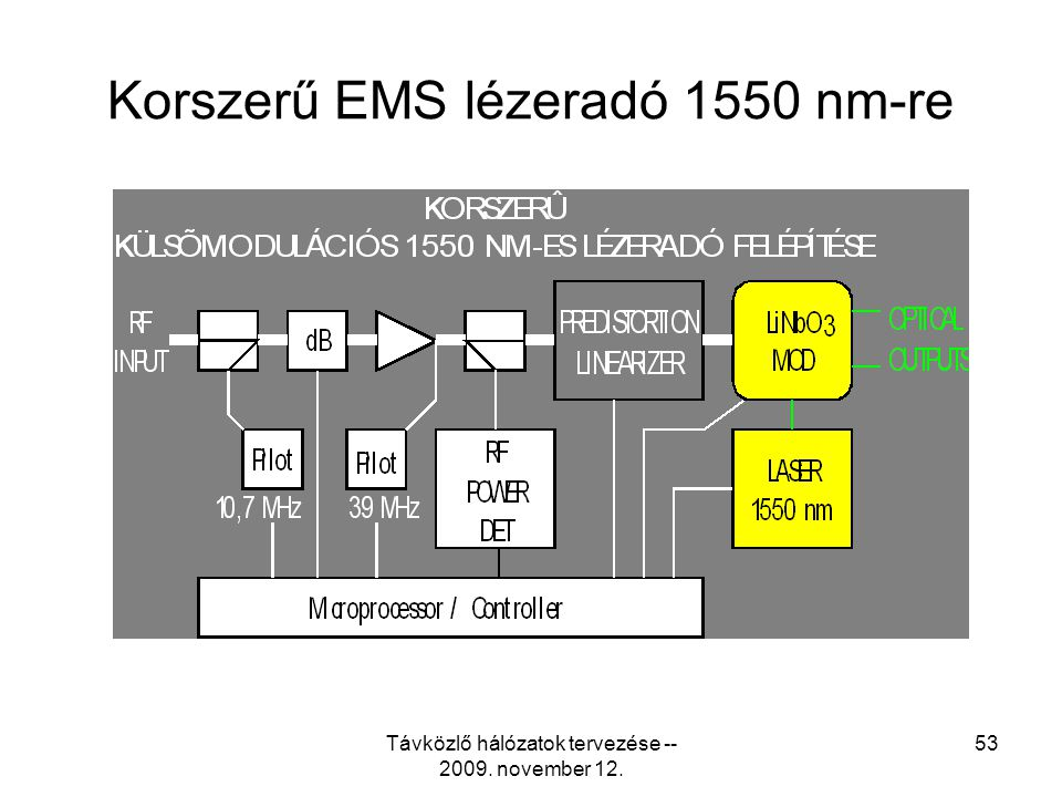 Korszerű EMS lézeradó 1550 nm-re
