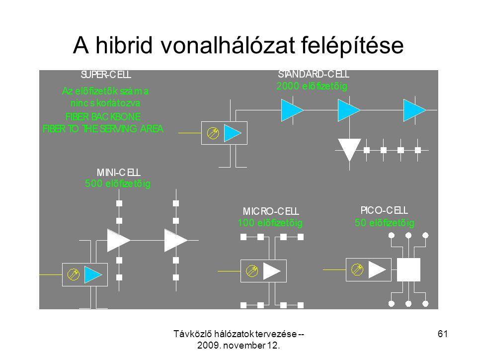 A hibrid vonalhálózat felépítése