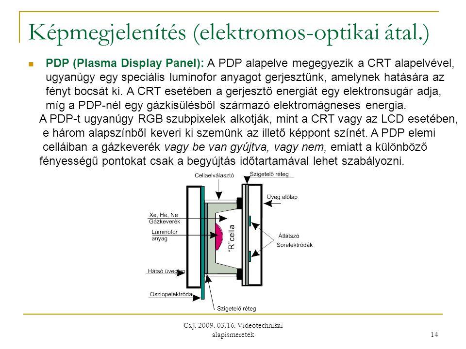 Képmegjelenítés (elektromos-optikai átal.)