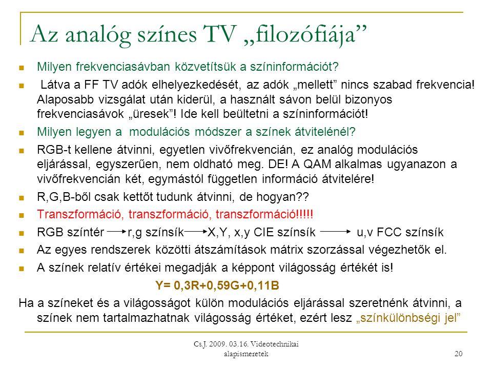 """Az analóg színes TV """"filozófiája"""