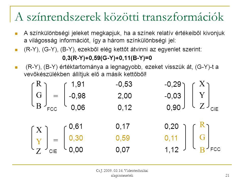 A színrendszerek közötti transzformációk