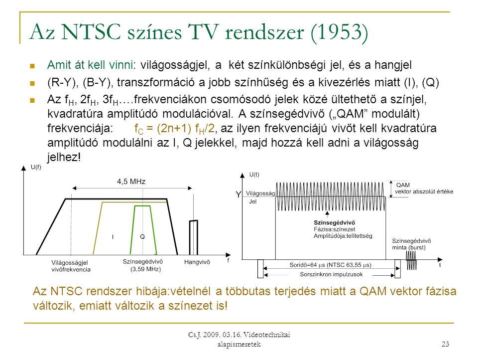 Az NTSC színes TV rendszer (1953)