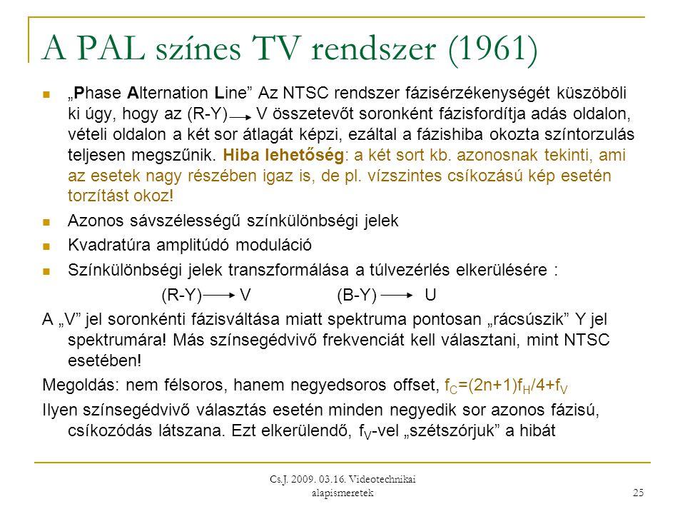 A PAL színes TV rendszer (1961)