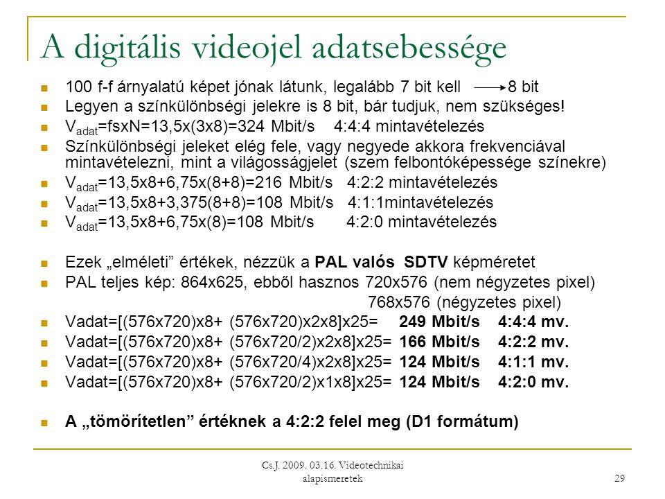 A digitális videojel adatsebessége
