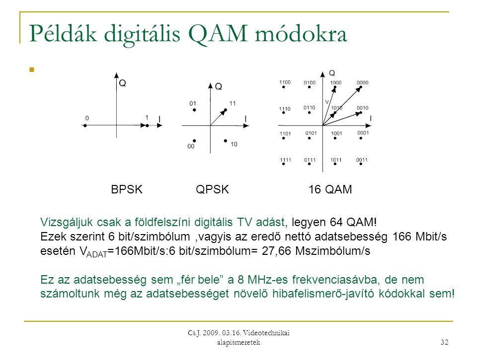Példák digitális QAM módokra