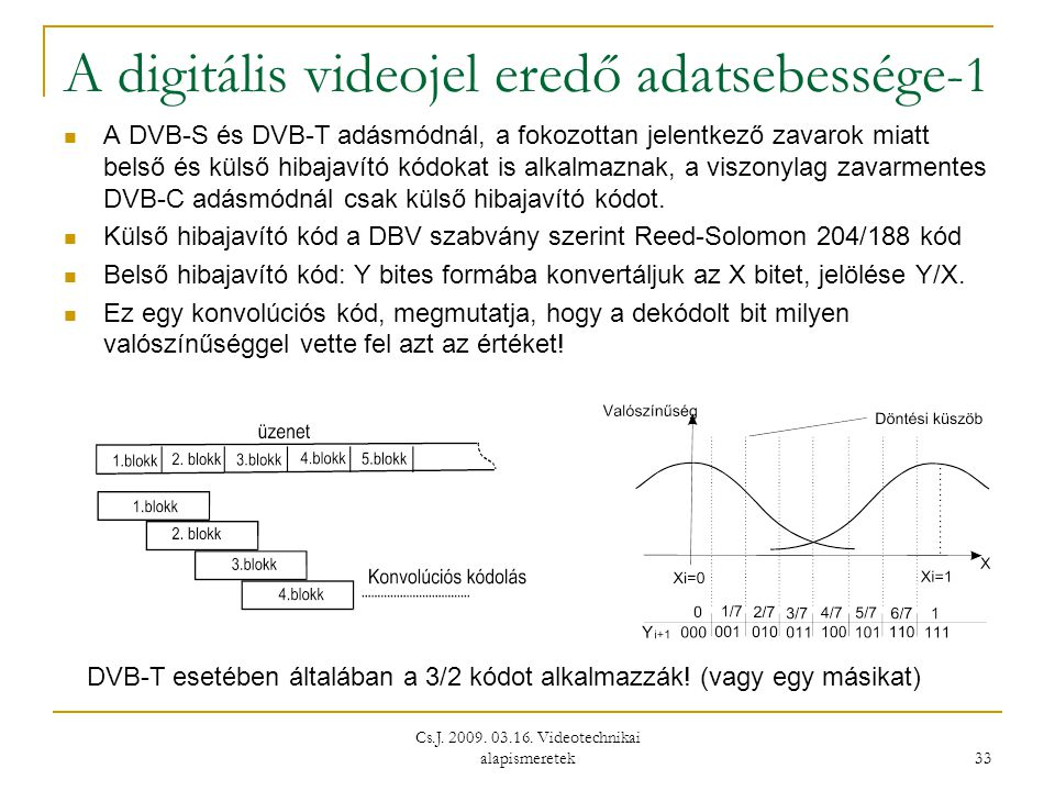 A digitális videojel eredő adatsebessége-1