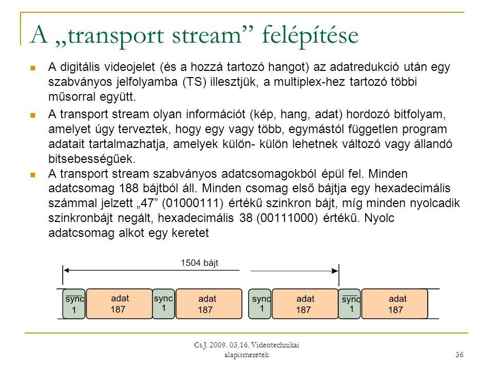 """A """"transport stream felépítése"""