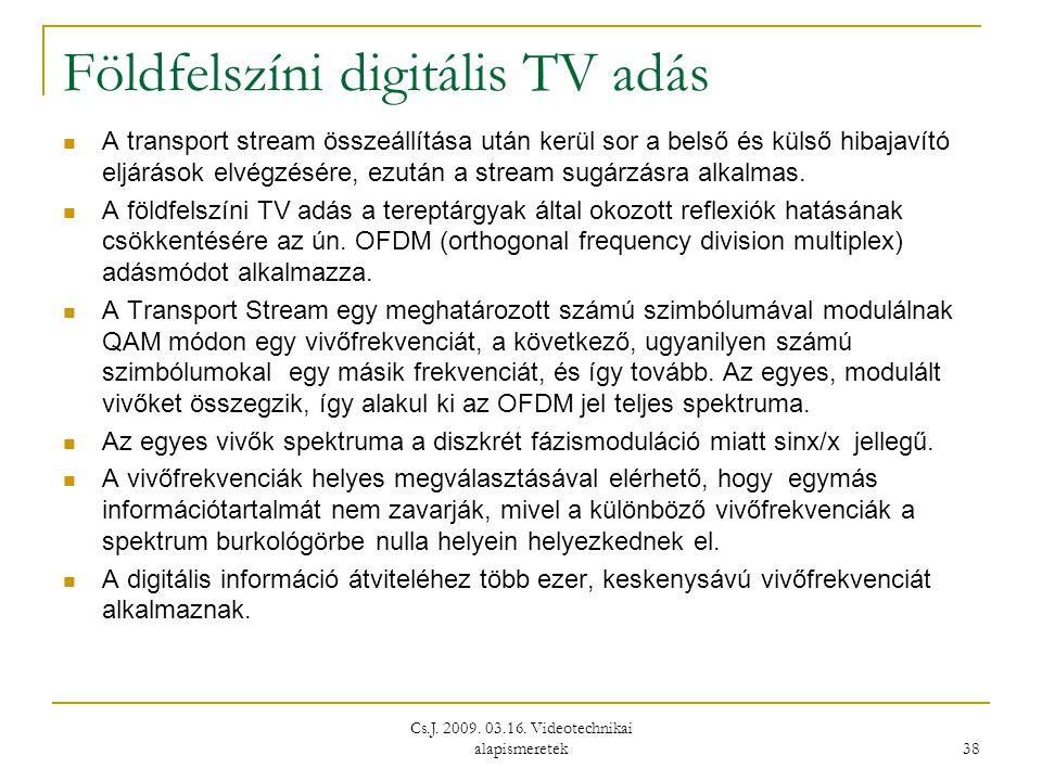 Földfelszíni digitális TV adás