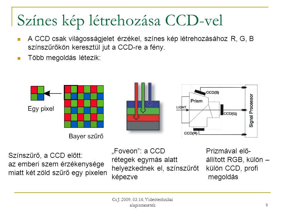 Színes kép létrehozása CCD-vel