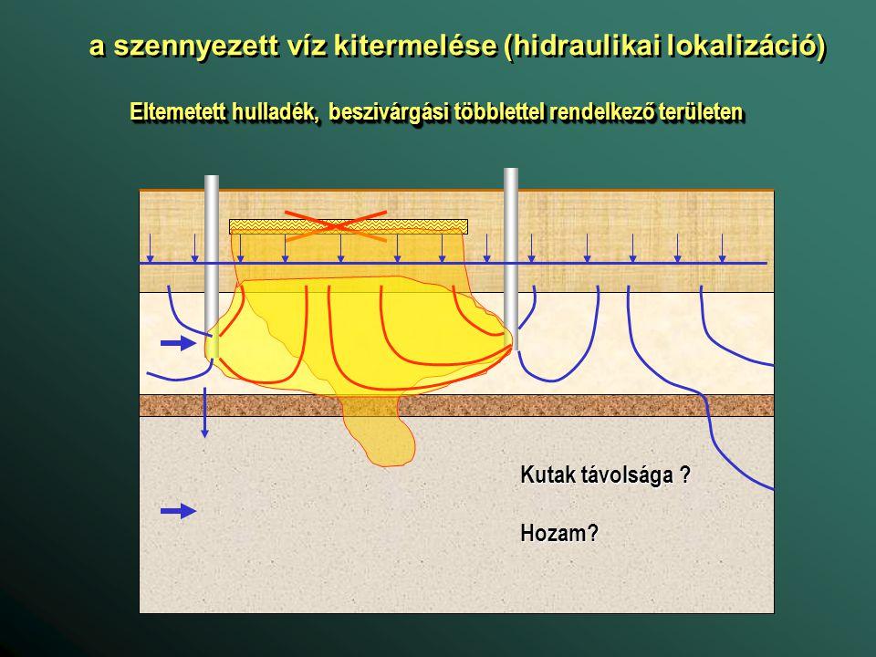 a szennyezett víz kitermelése (hidraulikai lokalizáció)