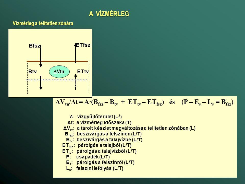 ΔVtn/Δt = A·(Bfsz – Btv + ETtv – ETfsz) és (P – Es – Ls = Bfsz)