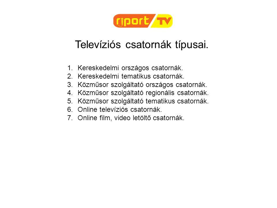 Televíziós csatornák típusai.