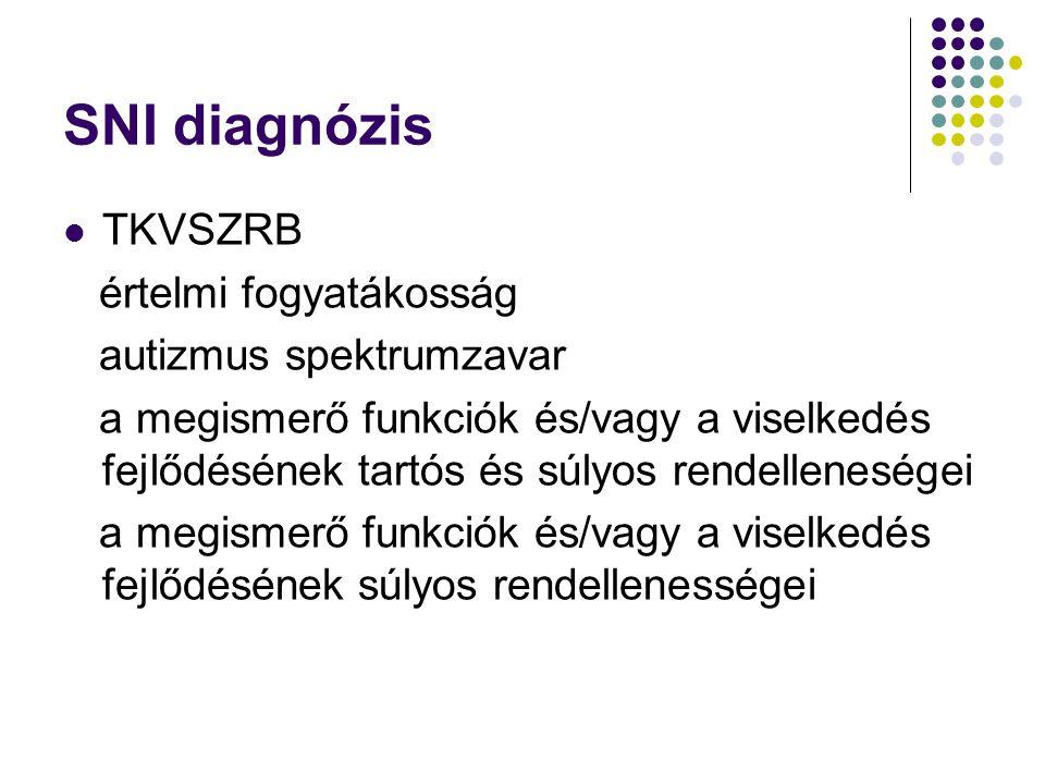 SNI diagnózis TKVSZRB értelmi fogyatákosság autizmus spektrumzavar