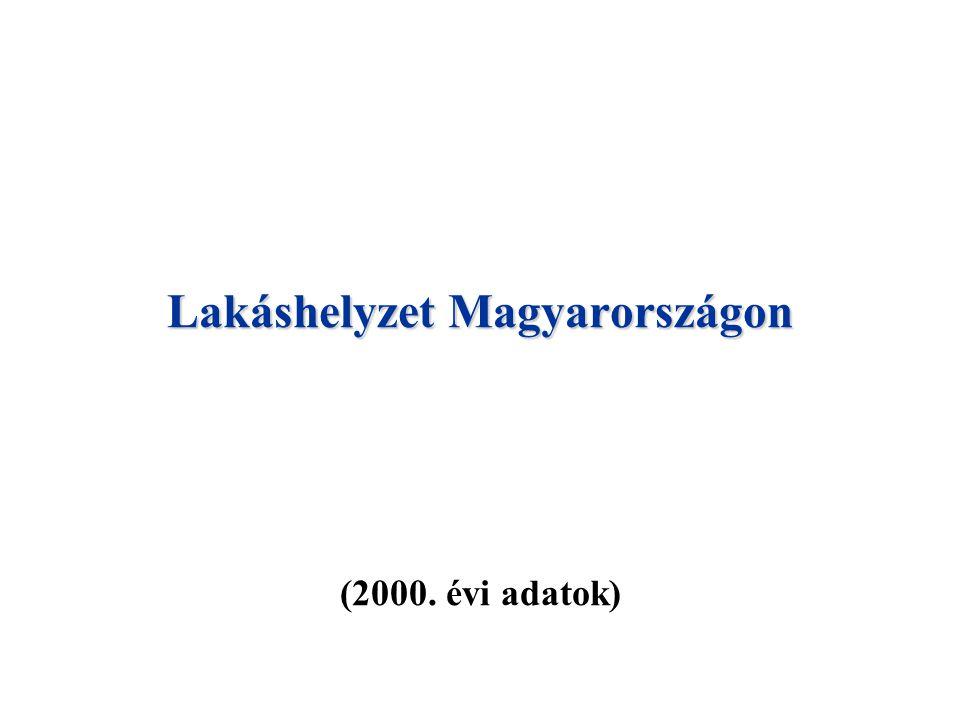 Lakáshelyzet Magyarországon (2000. évi adatok)