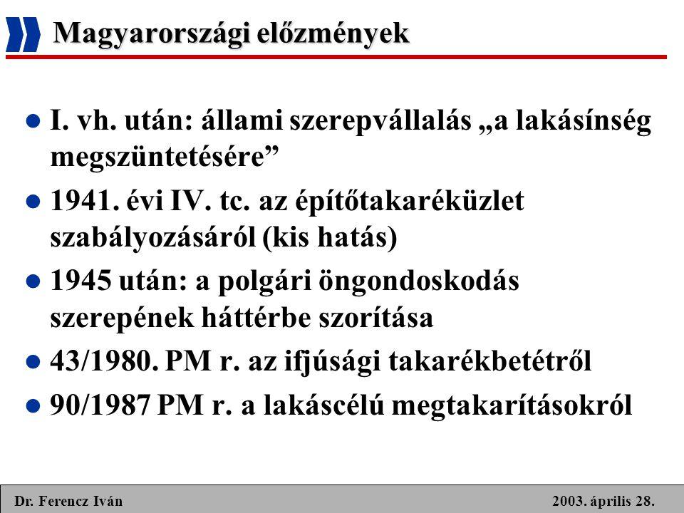 Magyarországi előzmények