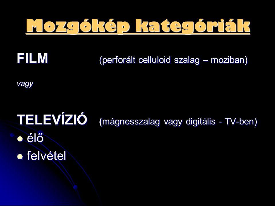 Mozgókép kategóriák FILM (perforált celluloid szalag – moziban)