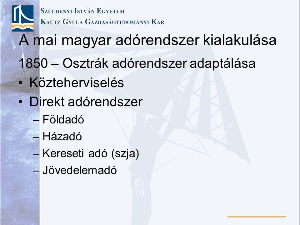 A mai magyar adórendszer kialakulása