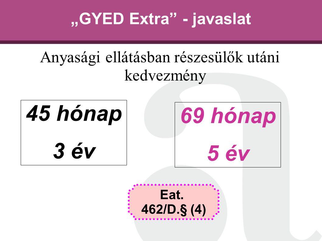 """GYED Extra - javaslat"