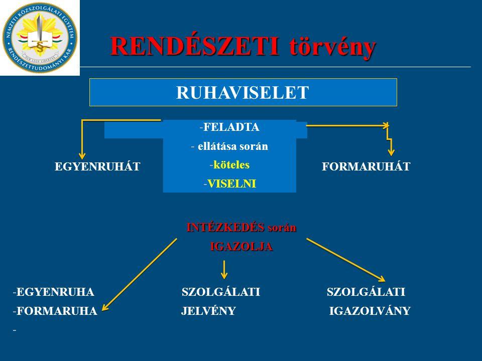 RUHAVISELET RENDÉSZETI törvény FELADTA ellátása során köteles VISELNI