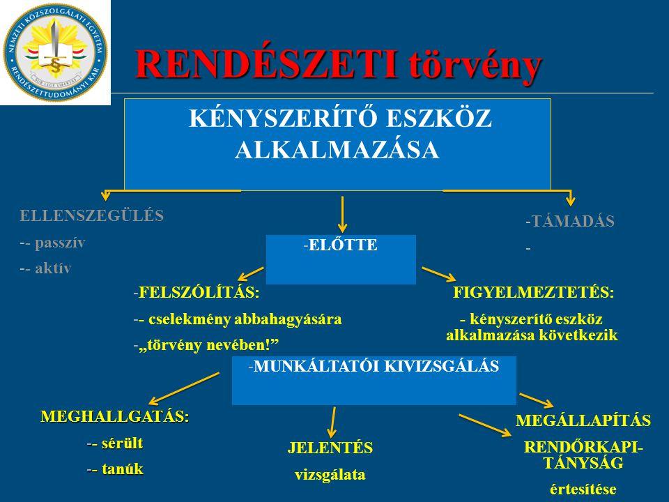 - kényszerítő eszköz alkalmazása következik MUNKÁLTATÓI KIVIZSGÁLÁS