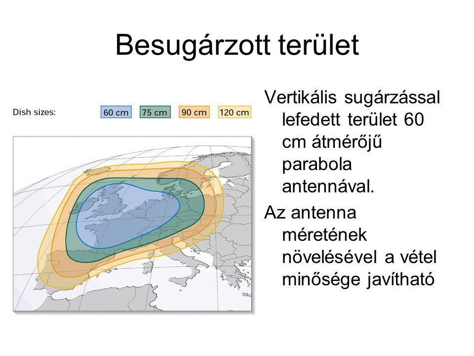 Besugárzott terület Vertikális sugárzással lefedett terület 60 cm átmérőjű parabola antennával.