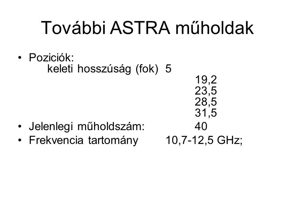 További ASTRA műholdak