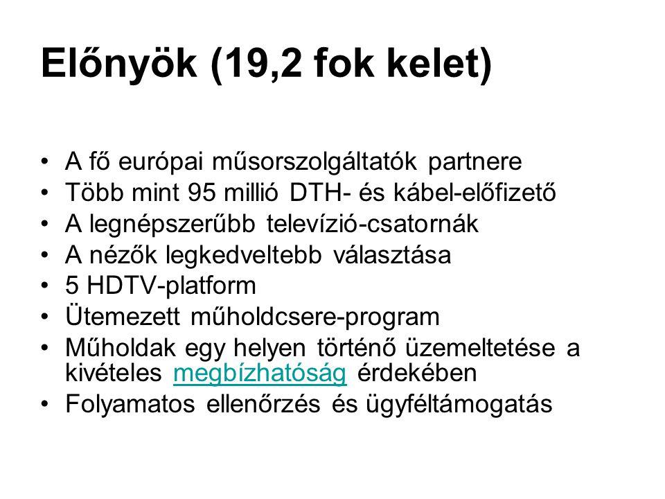Előnyök (19,2 fok kelet) A fő európai műsorszolgáltatók partnere