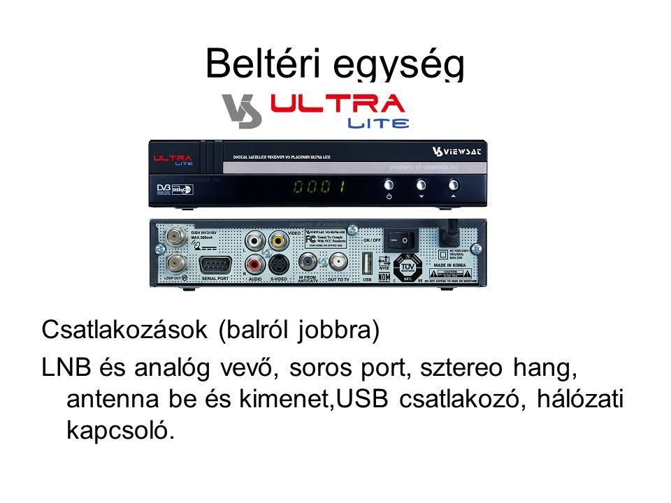 Beltéri egység Csatlakozások (balról jobbra) LNB és analóg vevő, soros port, sztereo hang, antenna be és kimenet,USB csatlakozó, hálózati kapcsoló.