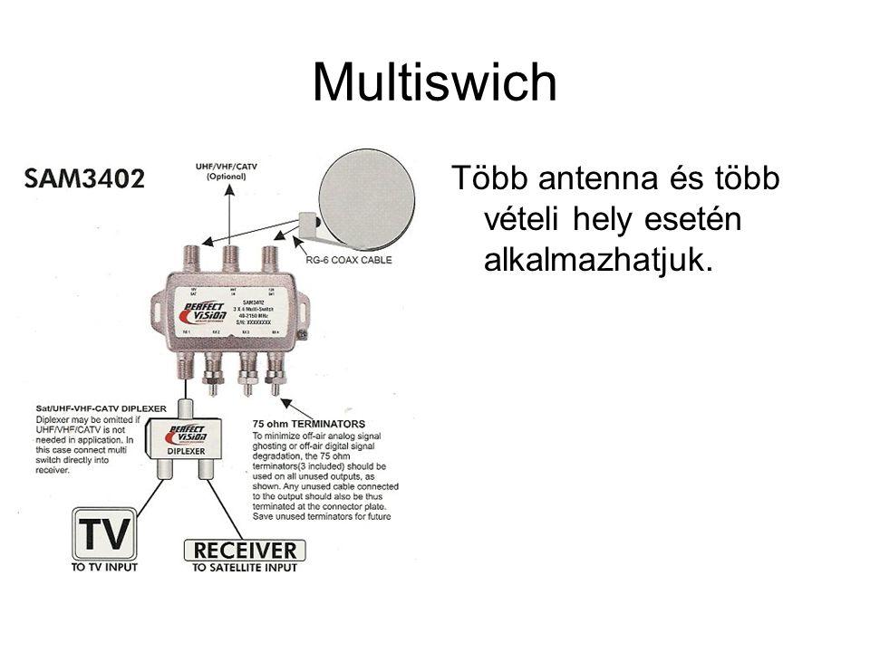Multiswich Több antenna és több vételi hely esetén alkalmazhatjuk.