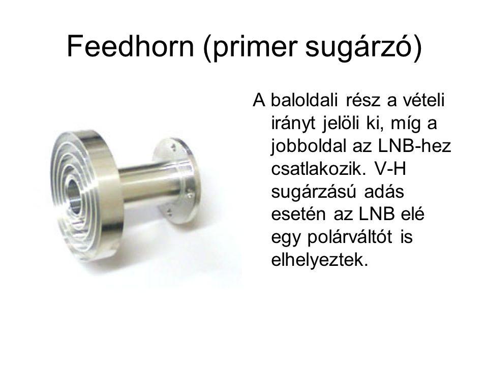 Feedhorn (primer sugárzó)