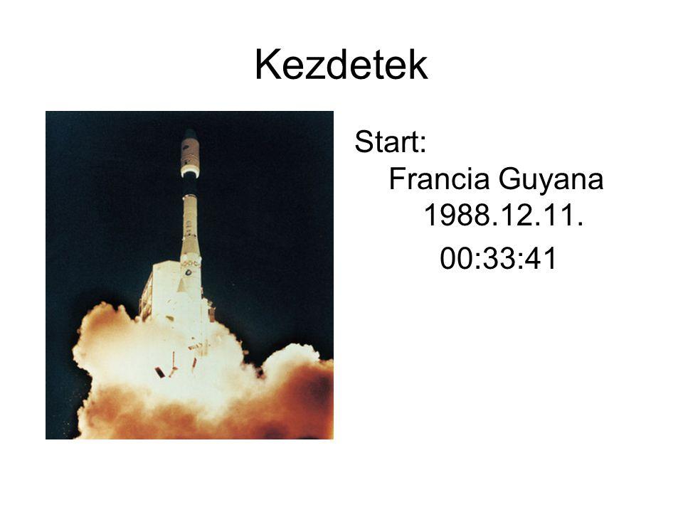 Kezdetek Start: Francia Guyana 1988.12.11. 00:33:41