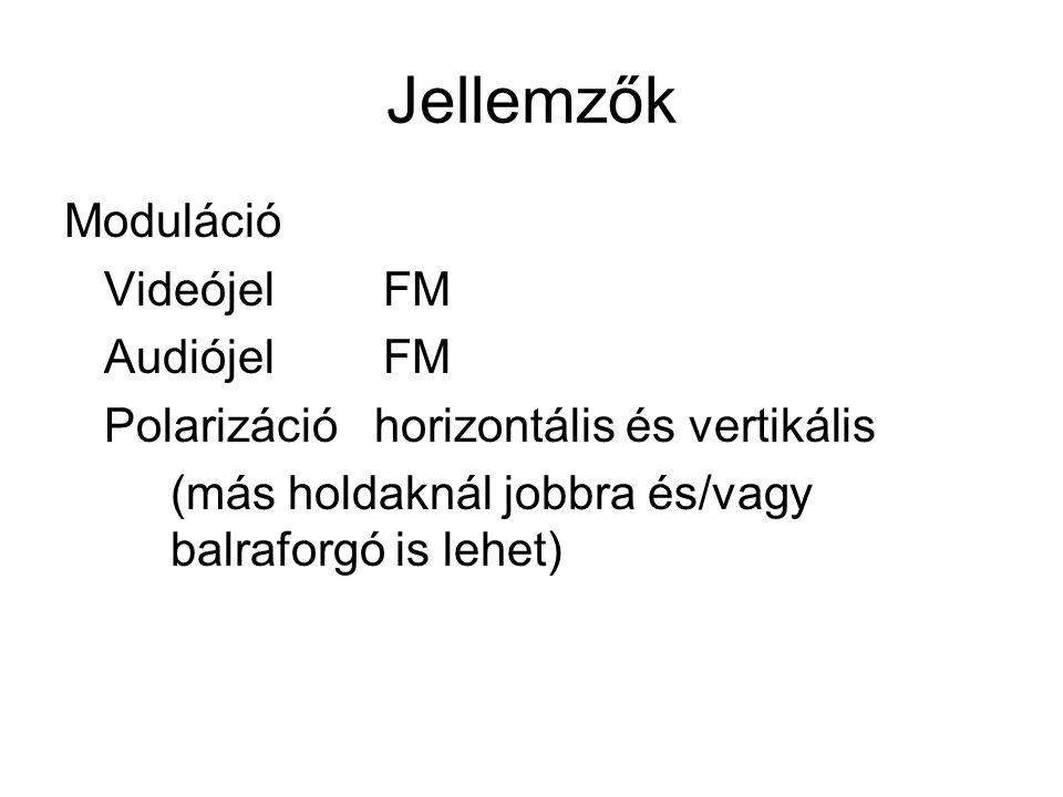 Jellemzők Moduláció Videójel FM Audiójel FM