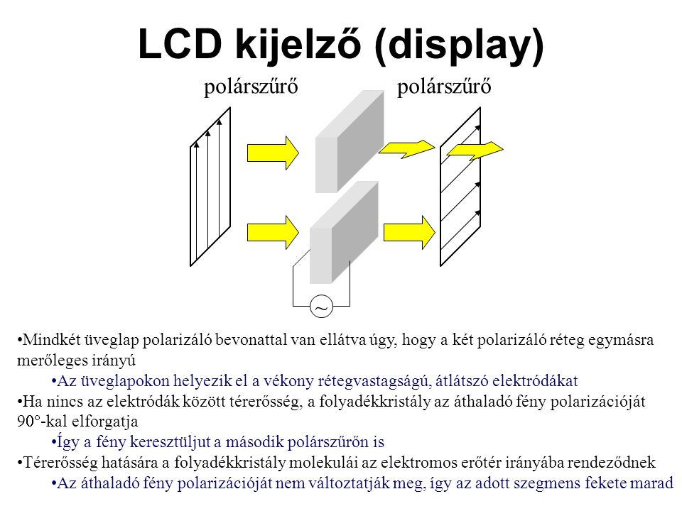 LCD kijelző (display) polárszűrő ~