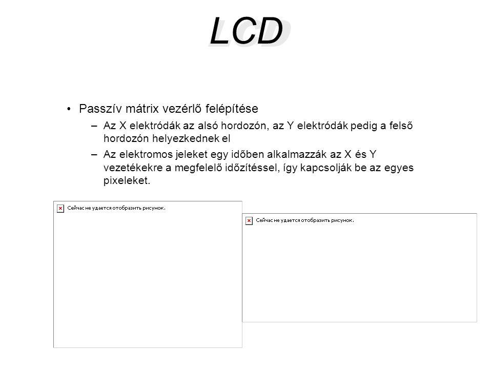 LCD LCD Passzív mátrix vezérlő felépítése