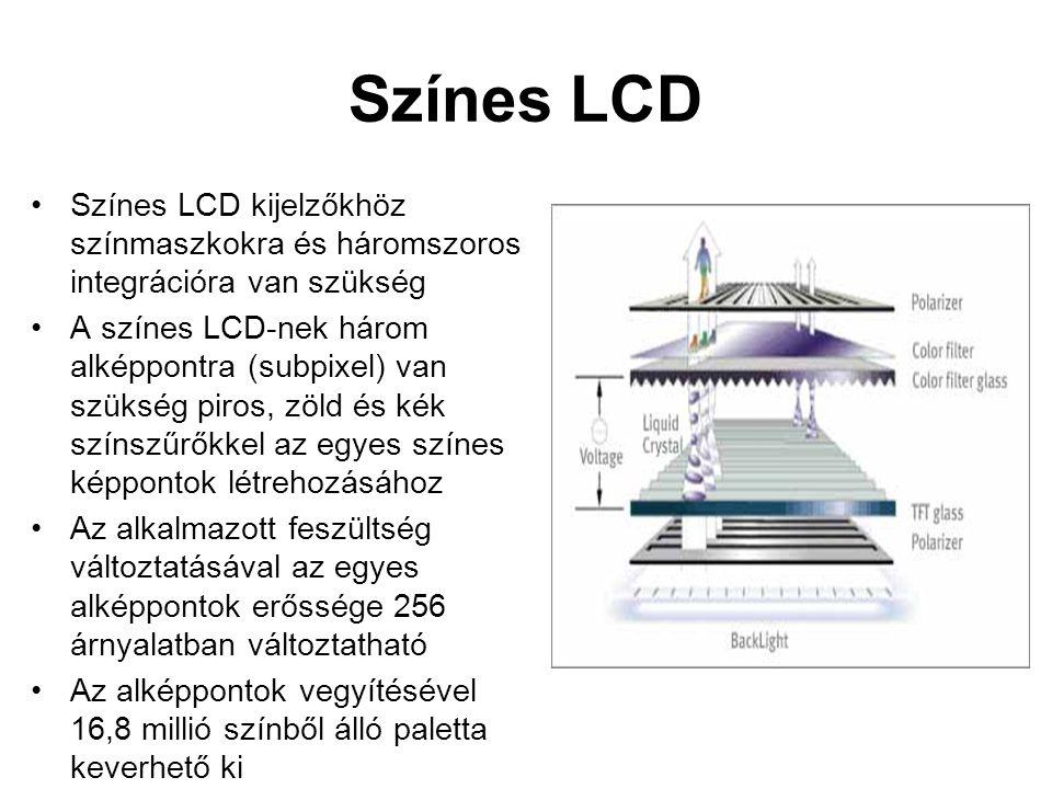 Színes LCD Színes LCD kijelzőkhöz színmaszkokra és háromszoros integrációra van szükség.