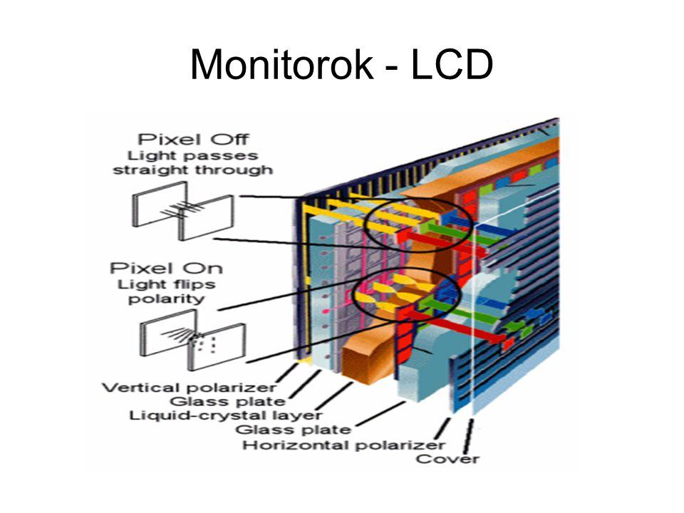 Monitorok - LCD
