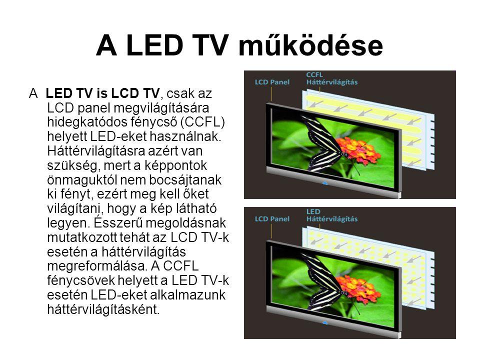 A LED TV működése