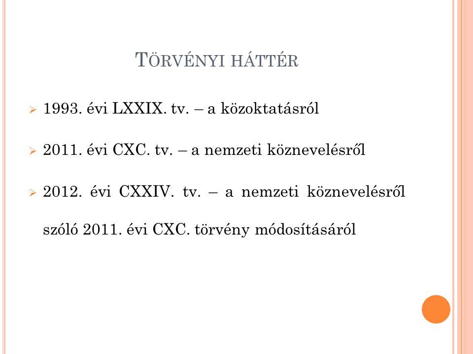 Törvényi háttér 1993. évi LXXIX. tv. – a közoktatásról