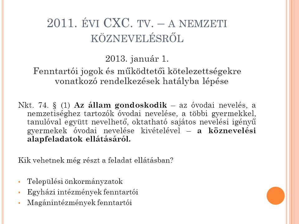 2011. évi CXC. tv. – a nemzeti köznevelésről