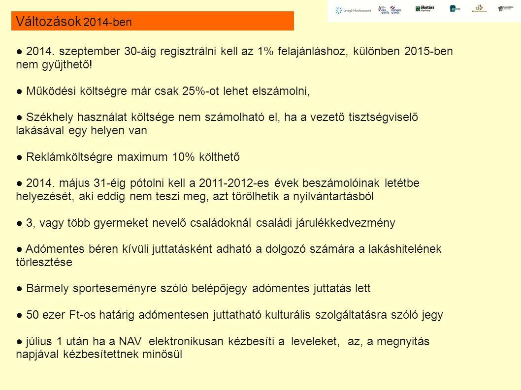 Változások 2014-ben ● 2014. szeptember 30-áig regisztrálni kell az 1% felajánláshoz, különben 2015-ben nem gyűjthető!