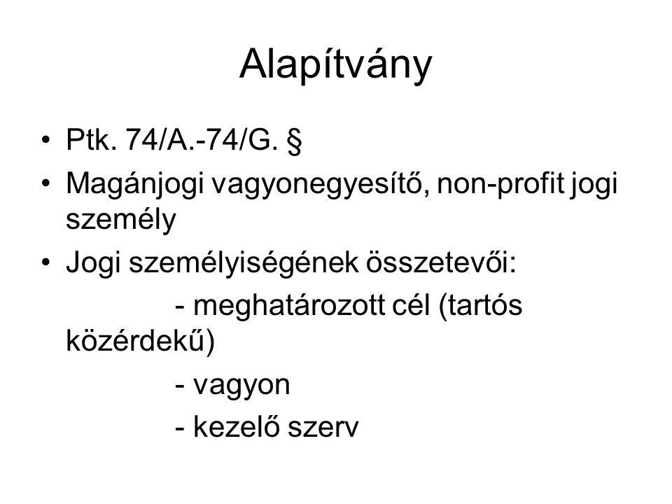 Alapítvány Ptk. 74/A.-74/G. § Magánjogi vagyonegyesítő, non-profit jogi személy. Jogi személyiségének összetevői: