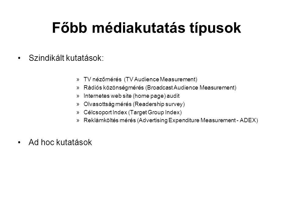 Főbb médiakutatás típusok