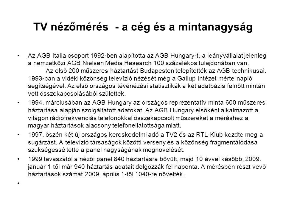 TV nézőmérés - a cég és a mintanagyság