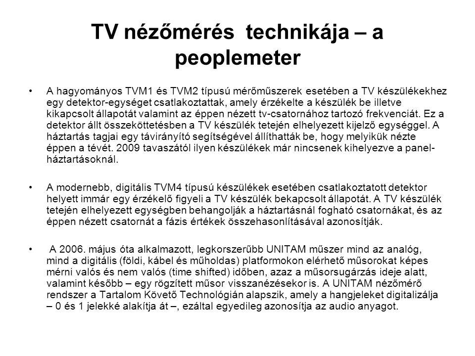 TV nézőmérés technikája – a peoplemeter